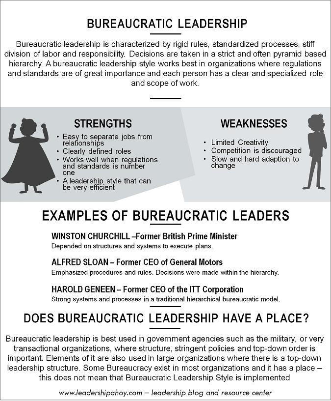 Bureaucratic Leadership Infographics summary