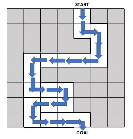 Mind Maze Example