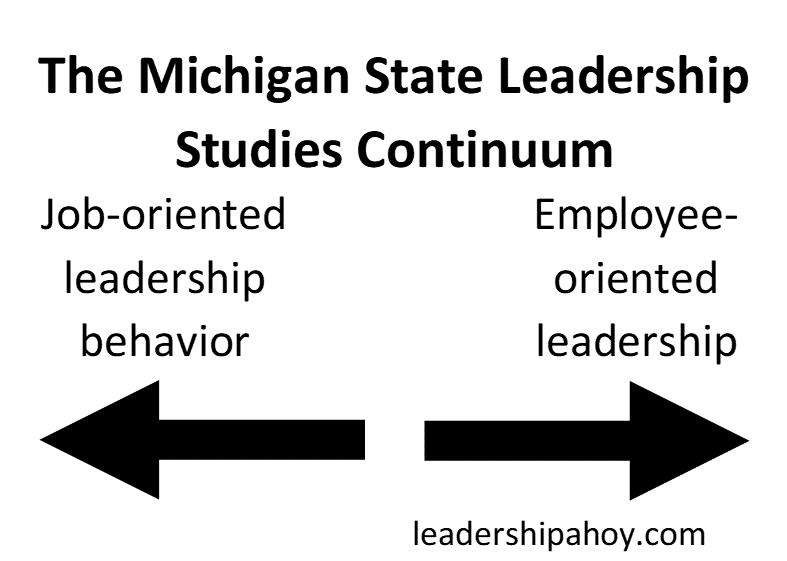 Michigan State Leadership Studies
